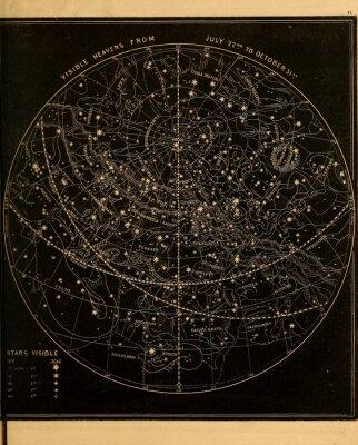 Affisch Astronomical illustration. Old image