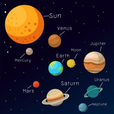 Affisch Illustratör av universum