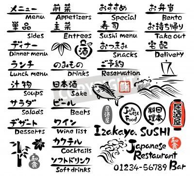 Affisch Japansk mat MENY, på engelska och japanska