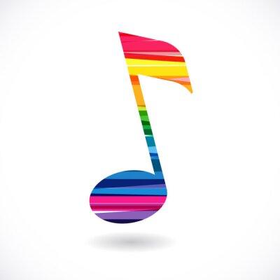 Affisch Notera de musique