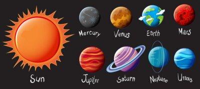 Affisch Solsystemet