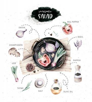 Affisch Vegetables healthy organic watercolor greens menu on black Cast-iron pan with bell pepper, leek, onion and avocado vitamin rosemary illustration. Isolated lettuce and radish. sketch eggplant mushroom.
