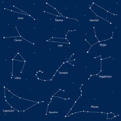 Affisch Сonstellation av stjärntecknen, vektor