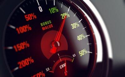 Canvastavlor Assurance Automobile, Bonus Malus, Koefficient-Réduction-Majoration (CRM)