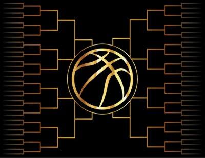 Canvastavlor Golden Basket ikon och Konsol