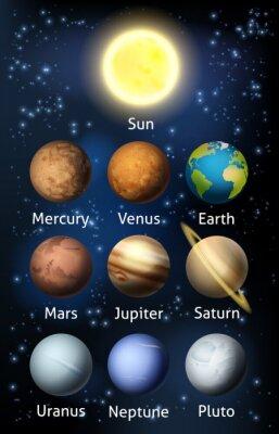 Canvastavlor Planeter i solsystemet
