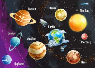 Canvastavlor Solsystem planeter, vektor illustration horisontell