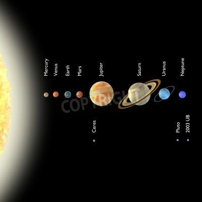 Fototapet 3d framför solsystemet