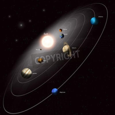 Fototapet alla planeterna i solsystemet runt solen