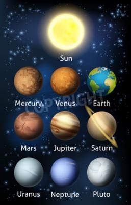 Fototapet En illustration av planeterna i solsystemet