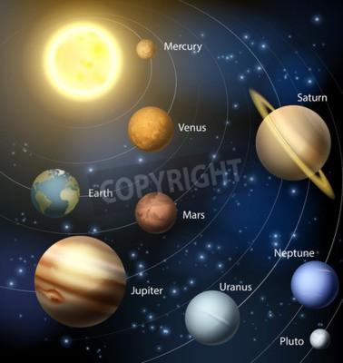 Fototapet En illustration av planeterna i vårt solsystem med text namnetiketter