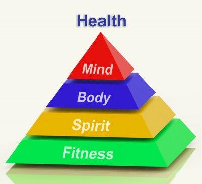 Fototapet Hälsa Pyramid Medel Mind Body Spirit Holistic välbefinnande
