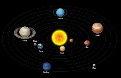 Fototapet Hög kvalitet isometriska solsystemet planeter. Isometriska planeter färgrik vektor uppsättning på mörk bakgrund
