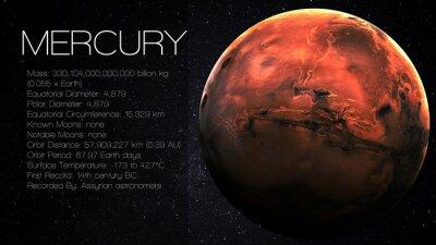 Fototapet Kvicksilver - Högupplöst Infographic presenterar en av solens