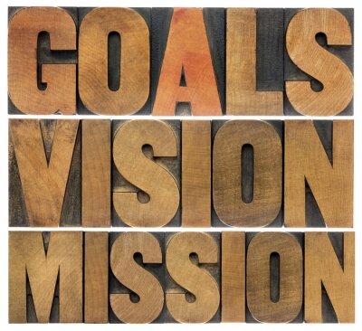 Fototapet mål, vision och mission
