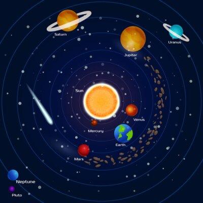 Fototapet Planeter i solsystemet: pluto, Neptunus, Merkurius, Mars