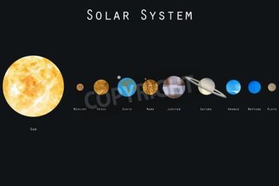 Fototapet Planeterna i solsystemet. Vektor illustration.
