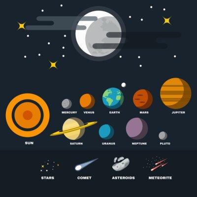 Fototapet Solar System planet, stjärnor, asteroider, meteoriter och Comet. Astronomi undervisning. Galaxy Planets inställd. Starry Night Sky med fullmånen. Vektor digital illustration.