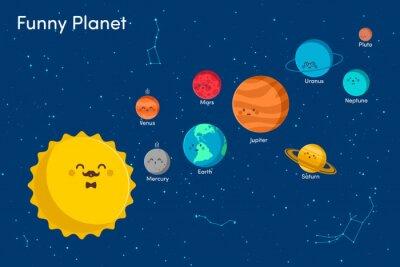 Fototapet Solsystem