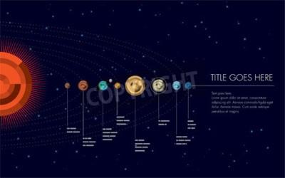 Fototapet solsystem illustration