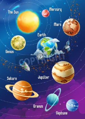 Fototapet Solsystem planeter, vektor illustration vertikal