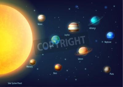 Fototapet Solsystemet bakgrund med sol planeter och rymden tecknad vektorillustration