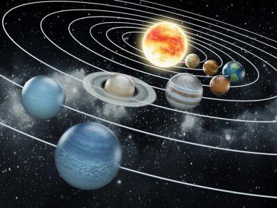 Fototapet Solsystemet illustration