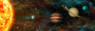 Fototapet Solsystemet panorama, planeter i sina banor, ultra