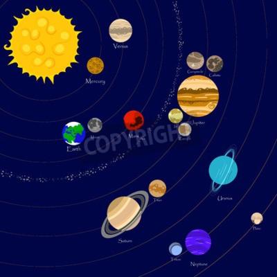 Fototapet Vektor illustration av solsystemet stjärna, planeter och månar