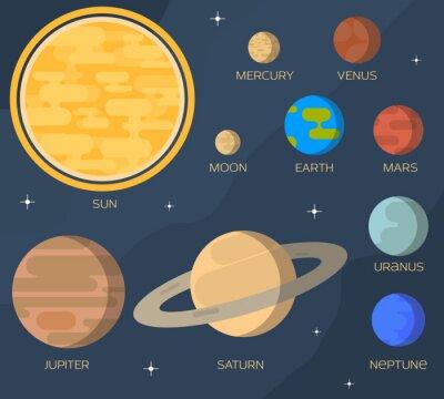 Väggdekor Flat solsystem