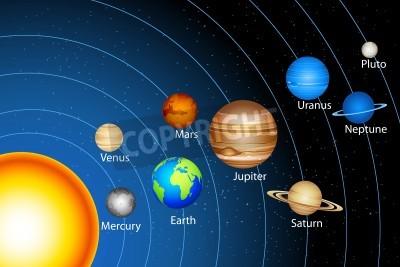 Väggdekor illustration av solsystemet som visar planeter runt solen