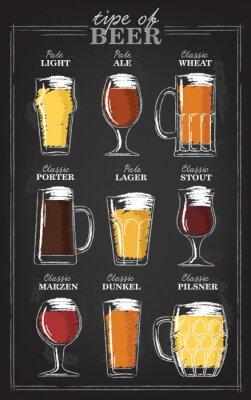Väggdekor Öltyper. En visuell guide till typer av öl. Olika typer av öl i rekommenderade glasögon. Vektor illustration