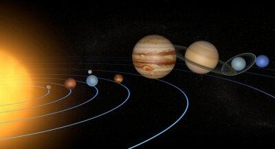 Väggdekor Sistema solare Pianeti spazio universo sula