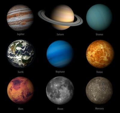 Väggdekor solsystem