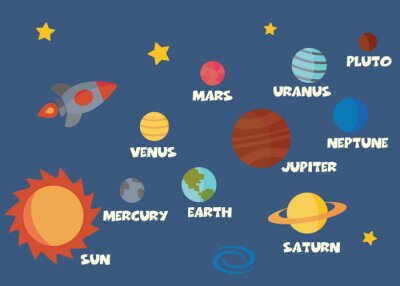 Väggdekor solsystem koncept