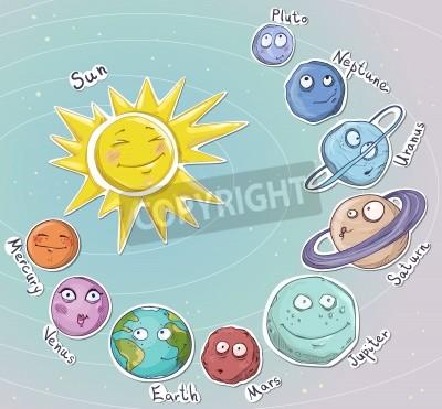Väggdekor Tecknad planeter Solsystemet vektor illustration